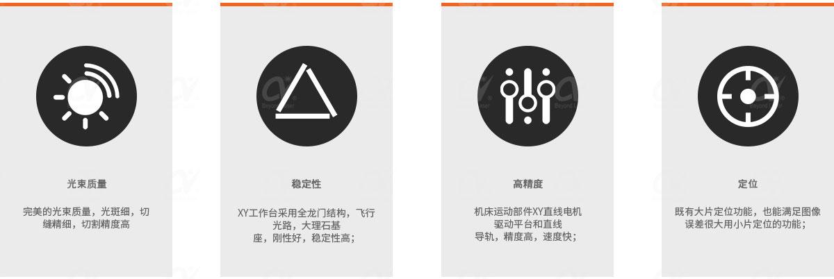 FPC软板全自动激光切割机工作原理及特征.jpg