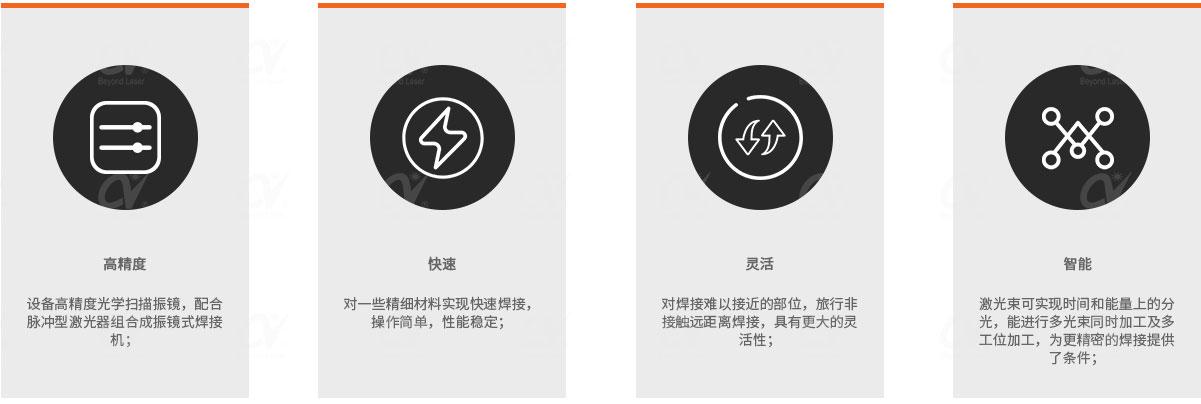 多功能自动化激光焊接机工作原理及特点.jpg