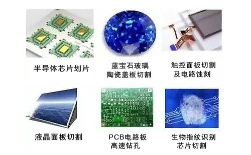超快激光應用在3C電子行業的樣品.png