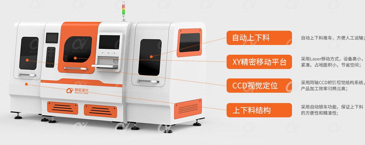 PCB全自动激光打码机(结构解析).jpg