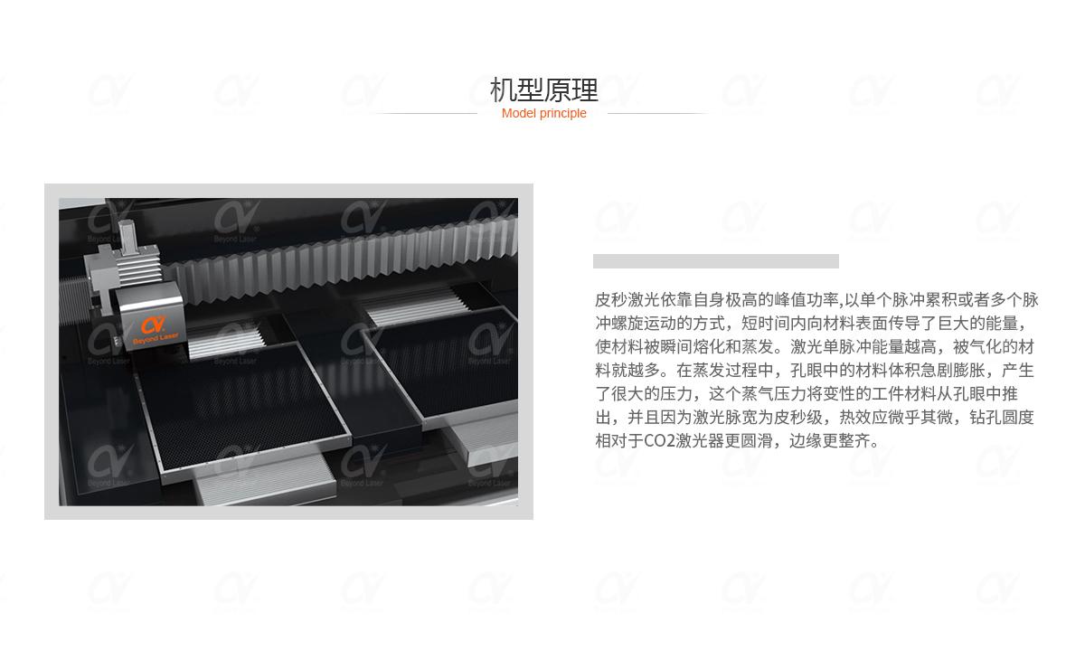 高速激光微细钻孔系统-机型原理.jpg