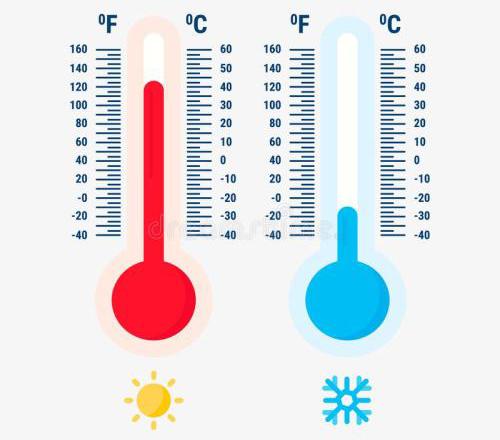 FPC激光切割机温度.jpg