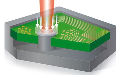 PCB激光切割机效果.jpg
