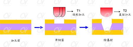 fpc激光钻孔机应用-激光钻孔.jpg