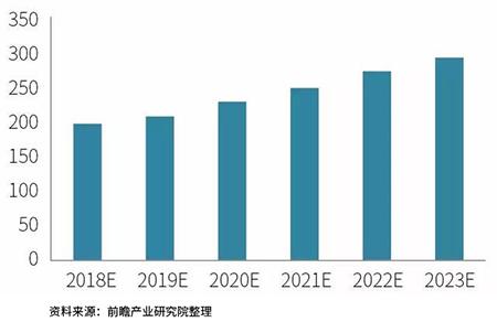 从芯片的角度分析中国激光产业发展前景-2.jpg
