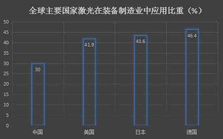 工业激光设备公司核心技术竞争力-图2.png