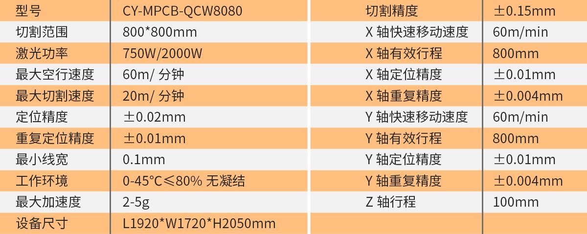 MPCB金属激光切割机-技术参数.png